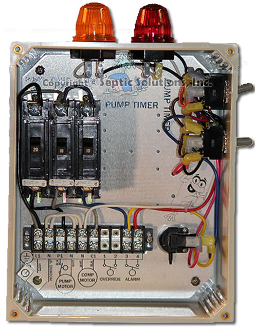 Time Control Panel : Aerobic control panels box for septic